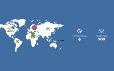 FIFA Congress 2015